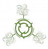 Recycle sings