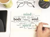 Body Mind Soul Spirit, Motivational Words Quotes Concept poster