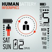 Infographics set. Human Battery Information Graphics