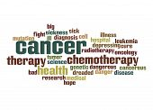 Cancer Word Cloud