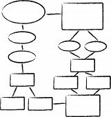 pic of hand drawn  - A hand drawn style illustration of a flowchart - JPG