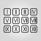 image of roman numerals  - The set Roman numerals 1 - JPG