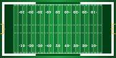 Textured Grass American Football Field poster