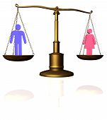 Man Woman Equality Scale