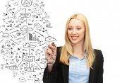 business and finaces concept - smiling businesswoman drawing big plan in the air with marker