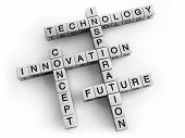 Technology Future Innovation