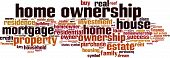 Home Ownership Word Cloud