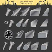 Elements Metallurgy Industry