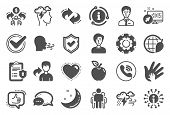 Check Mark, Sharing Economy And Mindfulness Stress, Breath People Icons. Privacy Policy, Social Resp poster