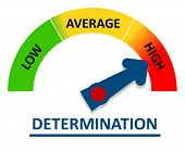 Indication of high determination level poster