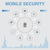 Mobile Security Infographic With Icons. Contains Such Icons As Mobile Phishing, Spyware, Internet Se poster