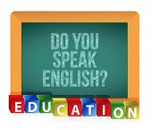 'do You Speak English?' Board