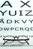 Eyesight And Visual Acuity Concept
