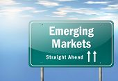 Highway Signpost Emerging Markets