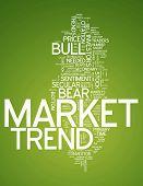 Word Cloud Market Trend