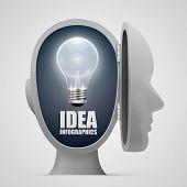 Lighting ideas in an open head