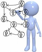 image of human resource management  - Human resources manager drawing people work system or social network diagram - JPG