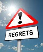 Regrets Concept.