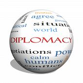 Diplomacy 3D Sphere Word Cloud Concept