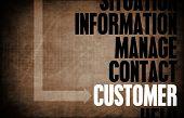 Customer Core Principles as a Concept Abstract