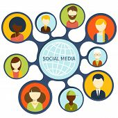 stock photo of avatar  - Social media avatar network connection concept - JPG