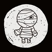 picture of mummy  - Mummy Doodle - JPG