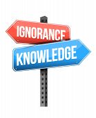 Ignorance, Knowledge Road Sign