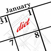 resolution to diet