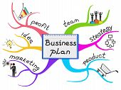 picture of main idea  - Business plan on a colorful map with main factors on branches - JPG