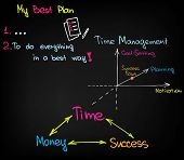 picture of employee month  - Sets of different kinds of motivational charts - JPG