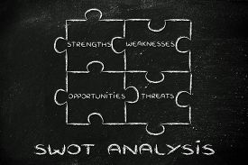 picture of swot analysis  - strengths weaknesses opportunities threats - JPG