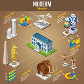 Isometric Museum Infographic Template With Building Columns Pharaoh Ancient Vases Dinosaur Skeleton  poster