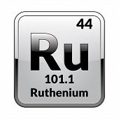 Ruthenium Symbol.chemical Element Of The Periodic Table On A Glossy White Background In A Silver Fra poster
