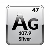 Silver Symbol.chemical Element Of The Periodic Table On A Glossy White Background In A Silver Frame. poster