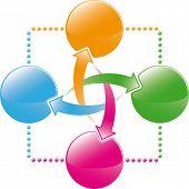 quatro elementos de interface web
