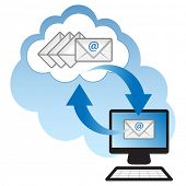 Cloud computing concept. Client computer synchronizing email with the