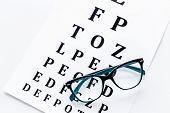 Eye Test, Eye Examination. Glasses With Transparent Optical Lenses On Eye Test Chart On White Backgr poster