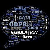 General Data Protection Regulation, Gdpr, Word Cloud Concept On Black Background. Data Protection An poster