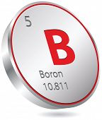 Boron element