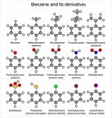 Chemical Formulas Of Benzene And Its Derivatives