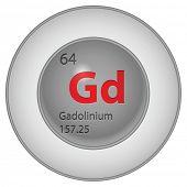 gadolinium element
