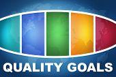 Quality Goals