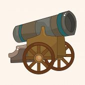 stock photo of cannon-ball  - Cannon Theme Elements Vector - JPG