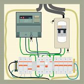foto of breaker  - Picture of the electrical panel electric meter and circuit breakers - JPG