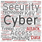 Concept or conceptual cyber security access technology square word cloud isolated on background meta poster