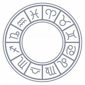 Zodiac Wheel With Zodiac Signs Set, Full Astrological Horoscope, Simple Monochrome Color. Vector Ill poster