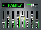 High resolution concept or conceptual white family text word cloud or tagcloud as DJ mixer on gray b
