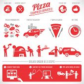 pizza elements, fast delivery service, online food order (with text)
