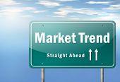 Highway Signpost Market Trend