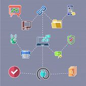 Data transfer and web security technology concept
